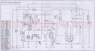 110cc chinese atv wiring diagram elvenlabs com
