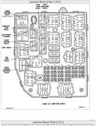 wiring diagram 1996 jeep grand cherokee fuse panel diagram 398