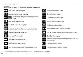 hyundai santa fe warning lights hyundai elantra warning lights 2019 2020 car release and reviews