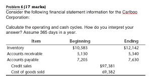 finance archive november 04 2014 chegg com