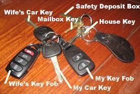 Car Keys Meme - foma meme week kick off key party