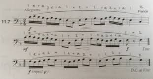 how to practice sight reading in 15 minutes a day in just 4 steps