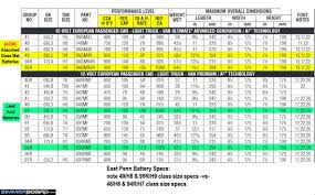 Bmw X5 Specifications - 2005 x5 4 8is x53 battery question bimmerfest bmw forums