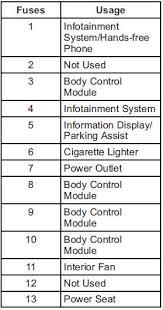 cruze fuse box wiring diagram simonand