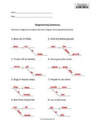 sentence diagramming worksheet free worksheets library download
