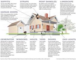 making a house a home is your house hurricane season ready here u0027s what you need to do