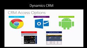 Microsoft Service Desk Module 1 Introduction To Microsoft Dynamics Crm Codesizzler Youtube