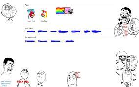 Memes Google Images - meme theme chrome web store