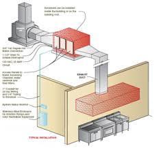 Kitchen Exhaust System Design Molitron Ul Listed Water Scrubbing Ventilator