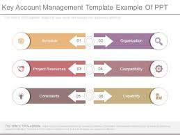 key account template key account management template exle of ppt powerpoint templates