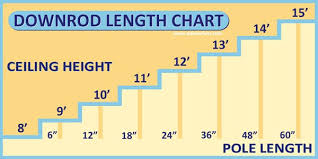 Desk Height Calculator by How To Choose The Right Ceiling Fan Downrod Length Del Mar Fans