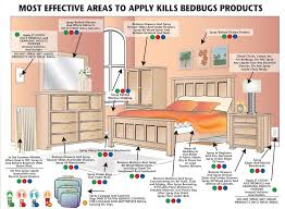 how can you get rid of bed bugs j t eaton kills bed bugs ii residual