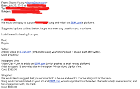 email instagram support leaked email from edm com may reveal how paying for coverage has
