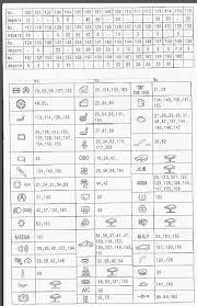 bmw e90 relay diagram 28 images bmw e90 fuse diagram location