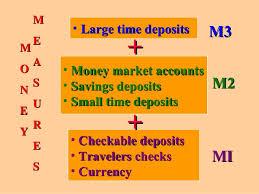 Michigan travelers checks images Demand and supply money jpg