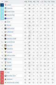 vanarama national league table vanarama national league summary and preview