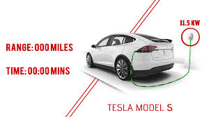 electric cars tesla tesla the electric powered future that india is missing out on