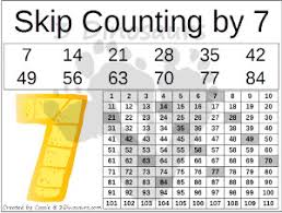 Counting By 7s Song Skip Counting By 7s Lessons Tes Teach