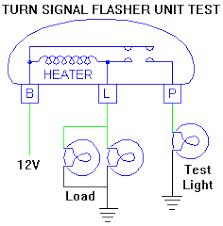 turn sugnal flasher unit