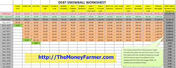 Debt Payoff Spreadsheet Excel Free Debt Snowball Excel Worksheet With Chart The Farmer