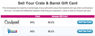 sell your gift card online profiting from amex offers frugalhack me