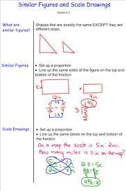 What Is A Map Scale Scale Drawings 7th Grade Pre Algebra Mr Burnett