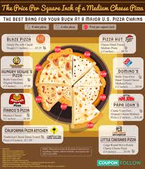 how much is a medium pizza at round table the price per square inch of pizza at major pizza chains in the