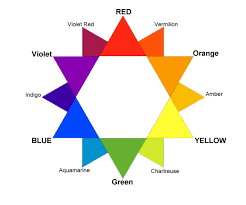 color wheel for makeup artists the of colour colour theory for makeup artists hair and