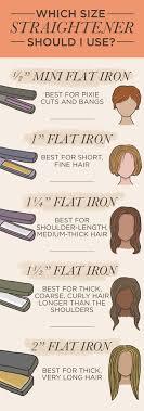 Catok Rambut Yg Kecil 5 hal yang perlu diperhatikan saat menggunakan catok rambut
