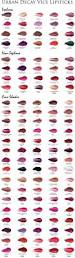 New Colors Best 25 Urban Decay Ideas On Pinterest Urban Decay Makeup