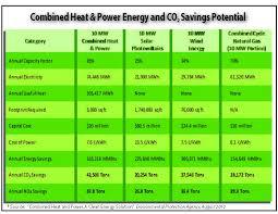 our energy future sustainability psu edu