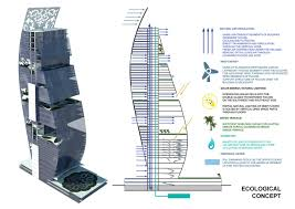 dubai architecture zuzana keruľová arch2o com