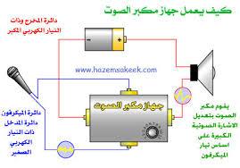 صور مهمة في الفيزياء Images?q=tbn:ANd9GcQCyOOUF8xabgHwW8BmSls8rQ_Gn5dYCuGA-i4znb9uuwU9eYPQLQ