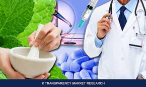 Testing Report Sle by Systemic Lupus Erythematosus Sle Market Report Explored In