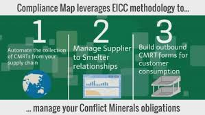 conflict minerals reporting template conflict minerals compliance software reporting solutions manage