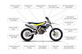 2t motocross gear 2017 husqvarna fc 350 first look 2017 husqvarna motocross