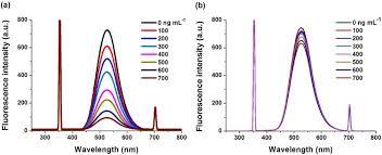 resolucion organica 5544 de 2003 notinet highly luminescent tetra biphenyl 4 yl ethene grafted molecularly
