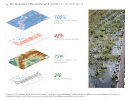 Map Of New Orleans Districts by Asla 2013 Professional Awards Lafitte Greenway Revitalization
