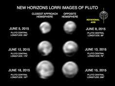 How Long Does It Take For Light To Reach Earth How Long Does It Take For Sunlight To Reach Pluto Pluto Safari
