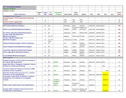 Excel Spreadsheet Example Spreadsheet Template Recruitment Manager Excel Template Applicant