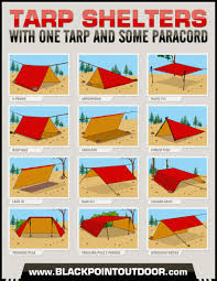 How To Build A Tent by Tarp Shelters Infographic Howto Make Shelter From A Tarp And