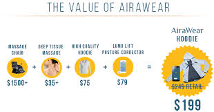 airawear world u0027s first massage hoodie indiegogo