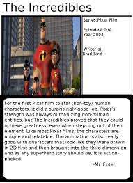 The Incredibles Memes - 1001 animations the incredibles by mrenter on deviantart