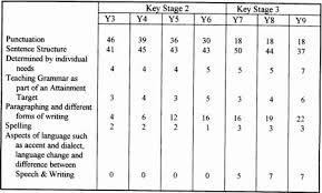 warwick evaluation 1994 full text