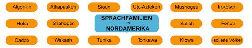 indianer spr che die indianer nordamerikas sprachen und sprachverwandtschaft