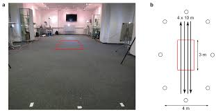 sensors free full text towards mobile gait analysis