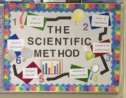 Notice Board Decoration On New Year by Best 25 Science Bulletin Boards Ideas On Pinterest Science