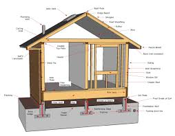 Home Plumbing System Similiar House Framing Terminology Keywords Architecture