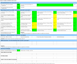 Project Daily Status Report Template Excel Status Report Template Cyberuse