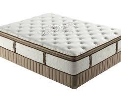 Mattress Topper For Sofa Bed Mattress Memory Foam Mattress Consumer Reports Excellent Memory